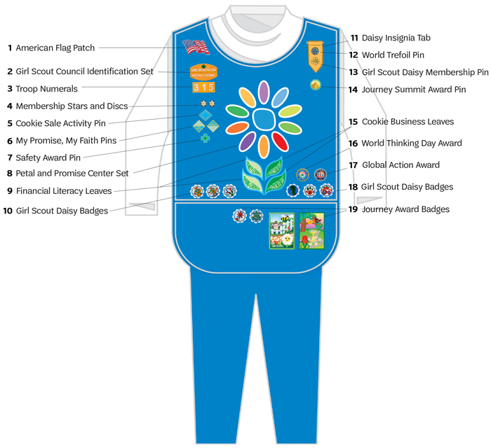 girl guides community action badge